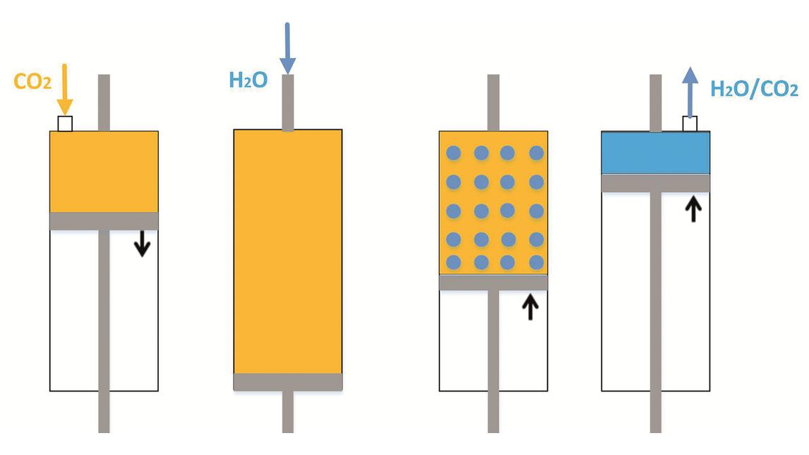 Logo Efficient pressure water scrubbing