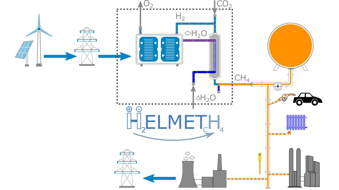 Logo HELMETH