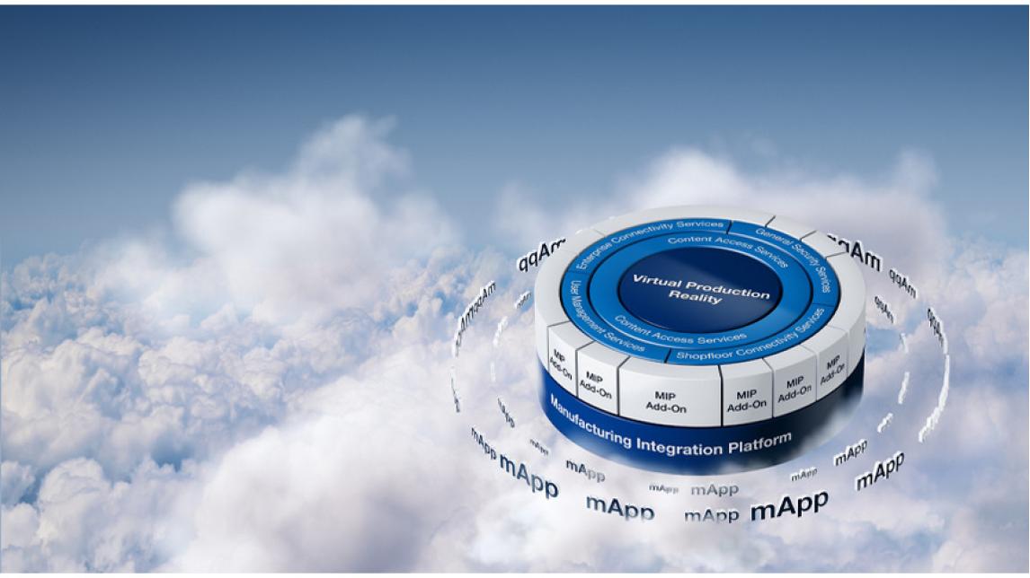 Logo Manufacturing Integration Platform (MIP)