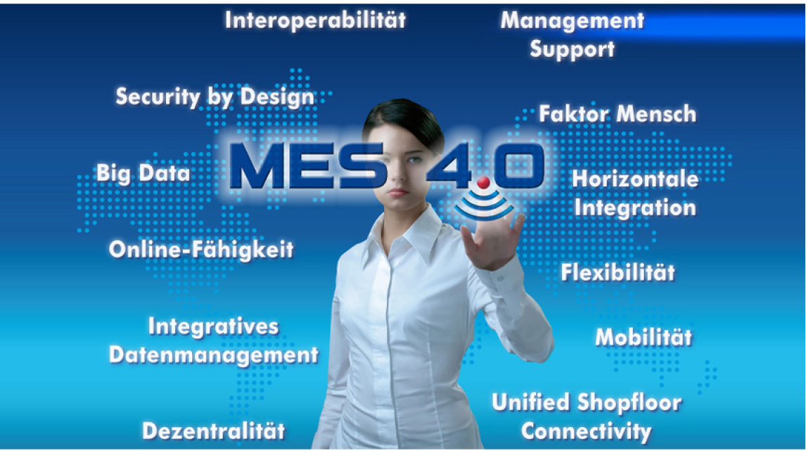 Logo The concept of the future MES 4.0