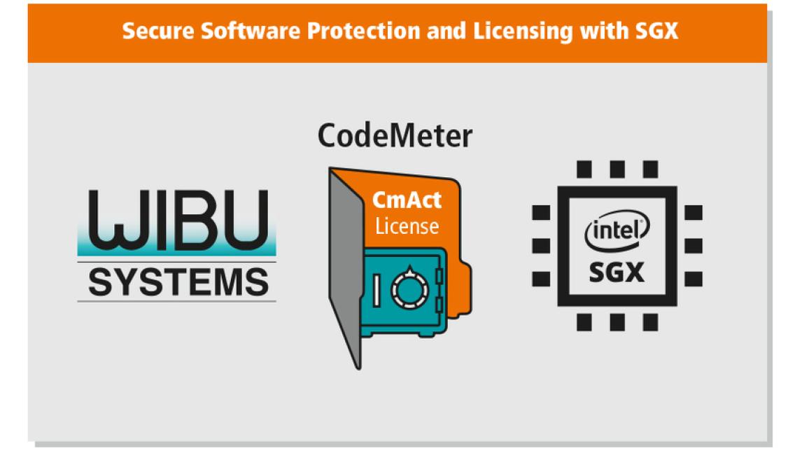 Logo Softwaresicherheit für SGX-Enklaven
