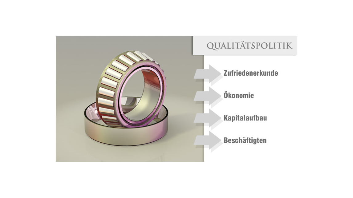 Logo Qualitätspolitik