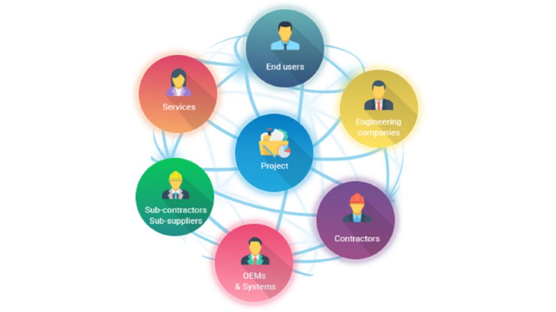 Logo Industrie 4.0 Smart Platform®