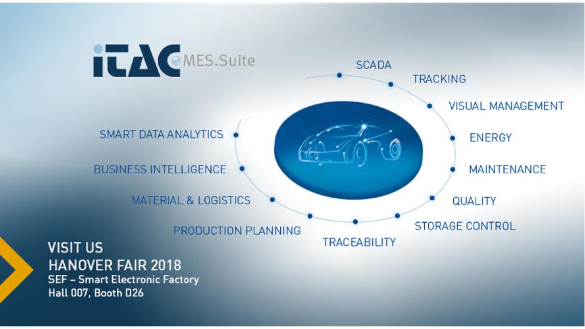 Logo iTAC.MES.Suite