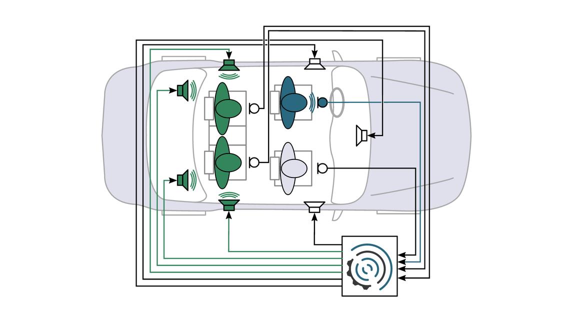 Logo Smart audio solutions