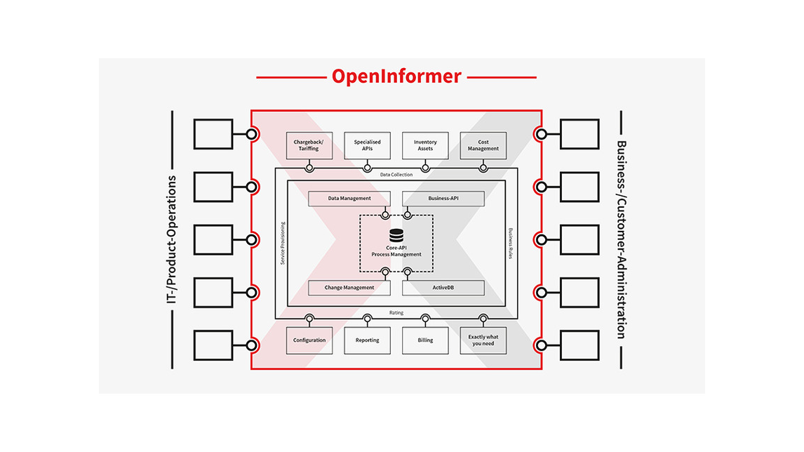 Logo OpenInformer - Everything at a glance