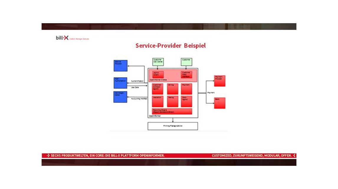 Logo Service-Provider Solutions with bill-X