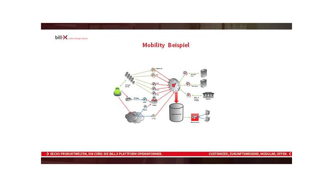 Logo Mobility Solutions with bill-X