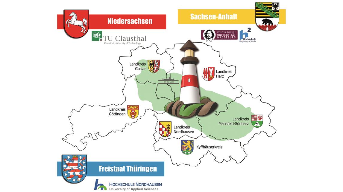 Logo Recyclingregion Harz - Bildungsoffensive