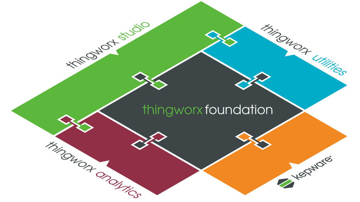 Logo ThingWorx