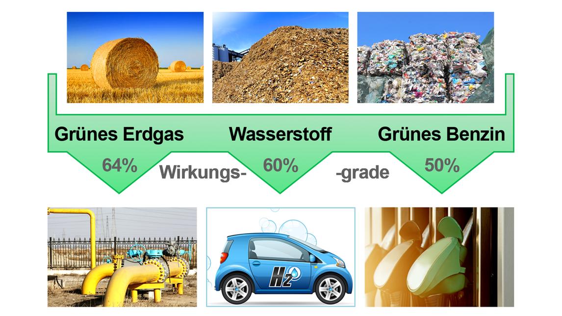 Logo Grüne Kraftstoffe aus biogenen Abfällen