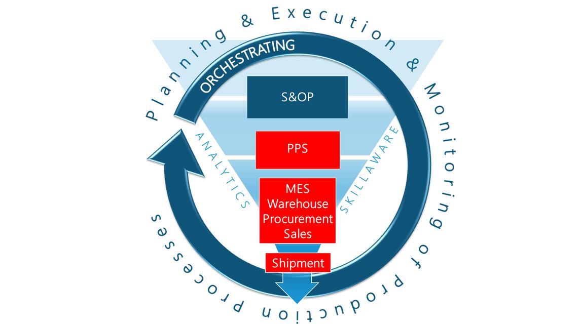 Logo key2make Production Planning & Execution