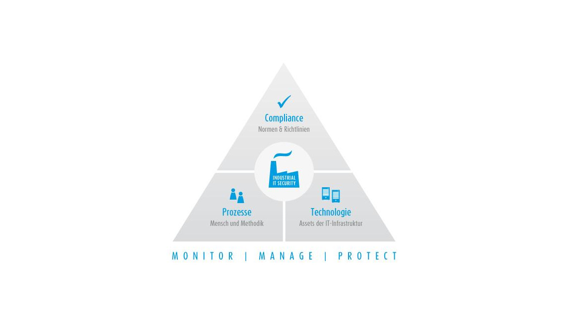 Logo MONITOR - MANAGE - PROTECT