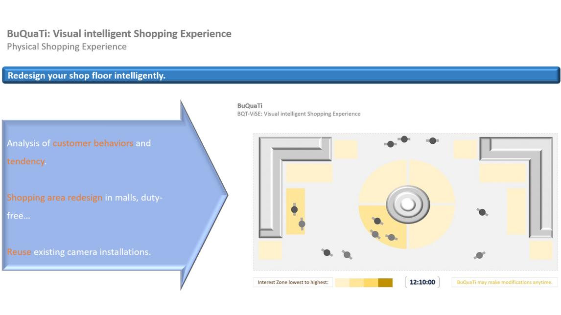 Logo BuQuaTi: intelligent Shopping Experience