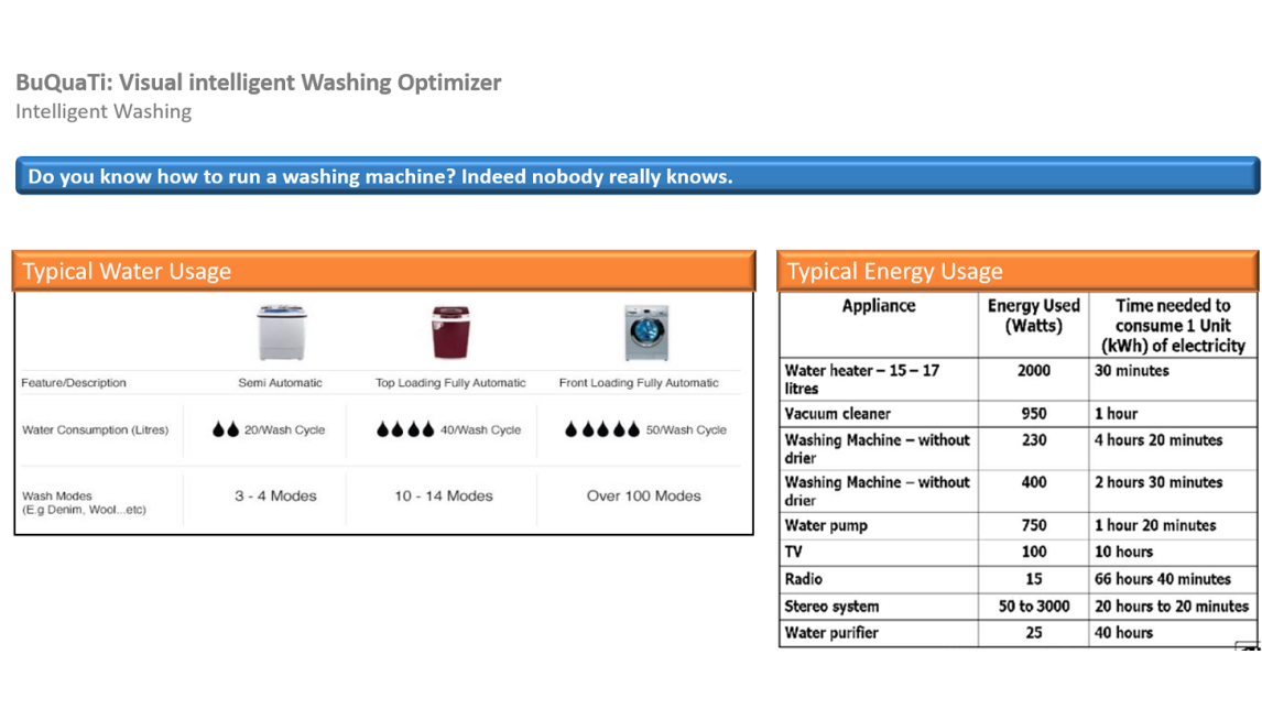 Logo WashOptimizer