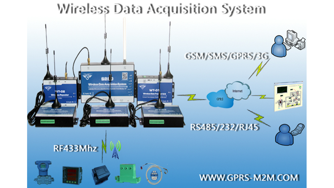 Logo Wireless GSM 3G 4G LoRa Gateway