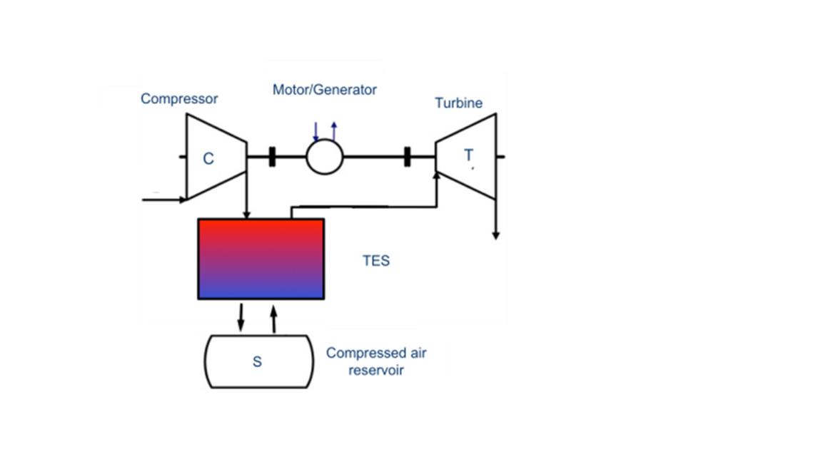 Logo Thermal Energy Storage