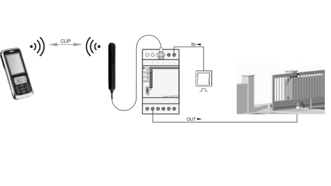 Logo SImplyMax P02 GSM Control relay