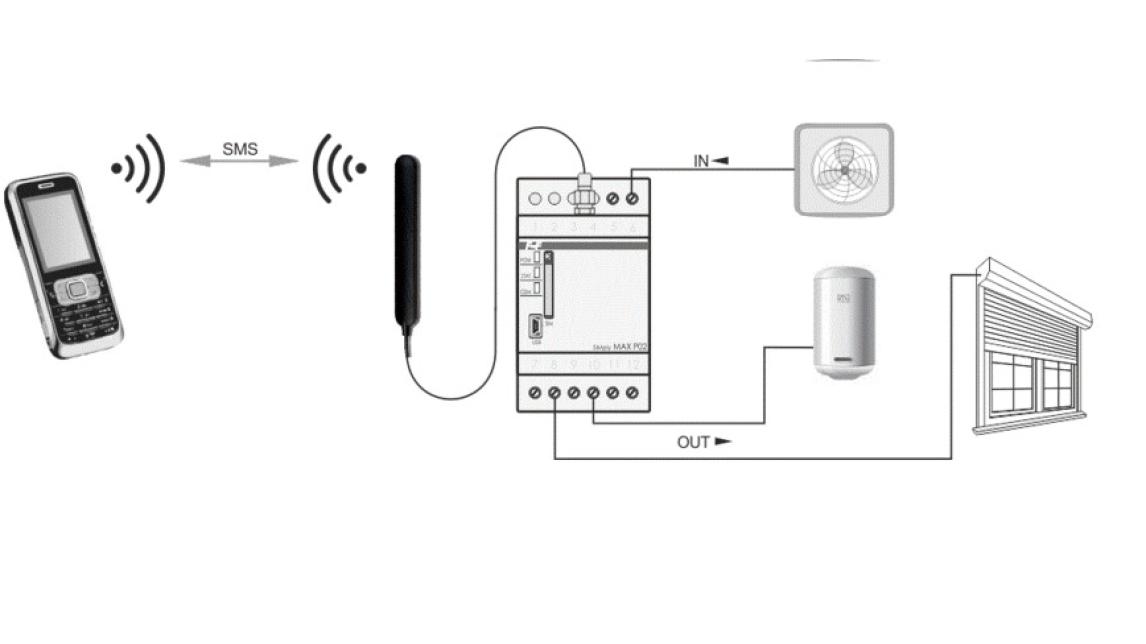 Logo SImplyMax P01 Remote Control Relay