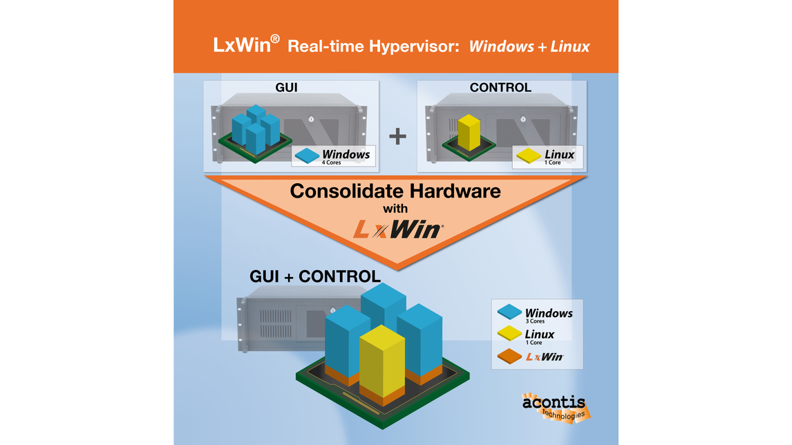 Logo LxWin