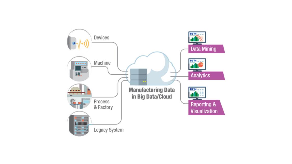 Logo Manufacturing Data Analyzer