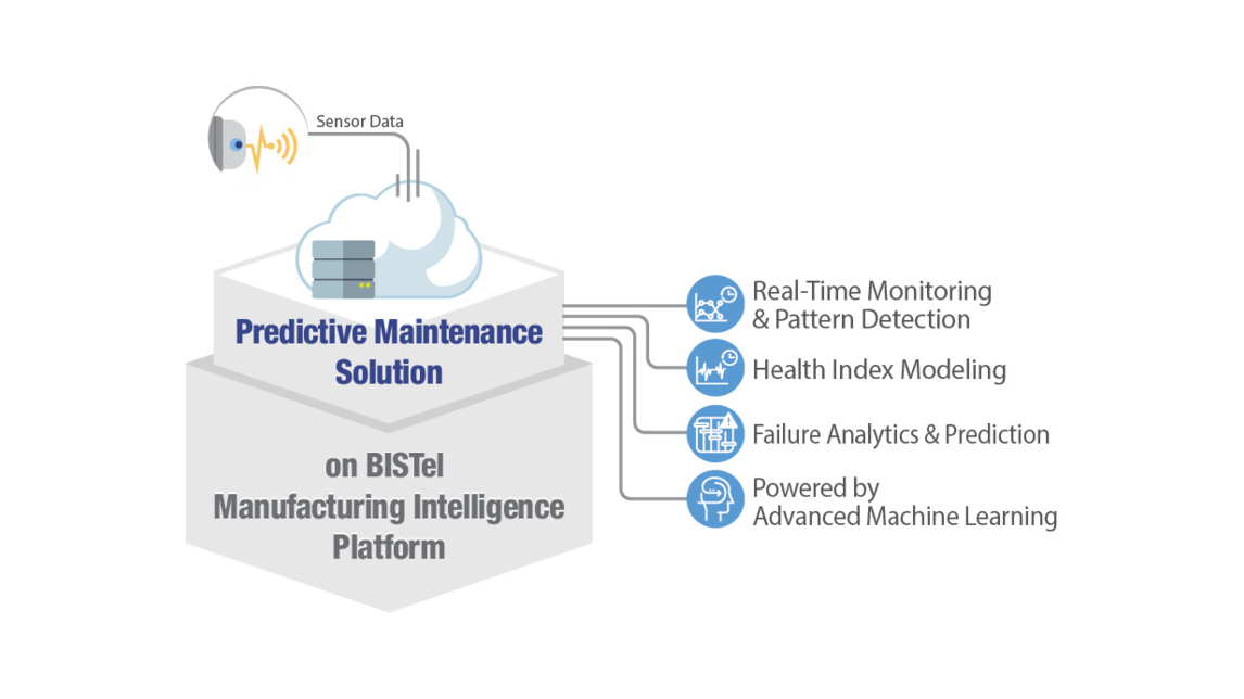 Logo Predictive Maintenance Solution
