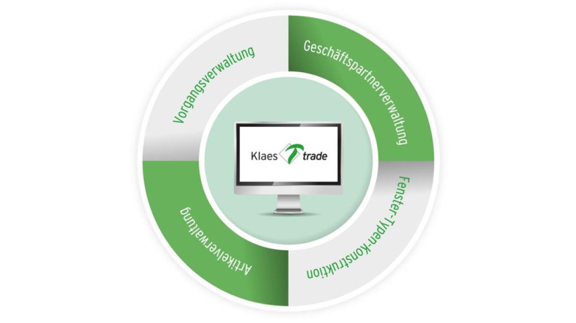 Logo Klaes trade