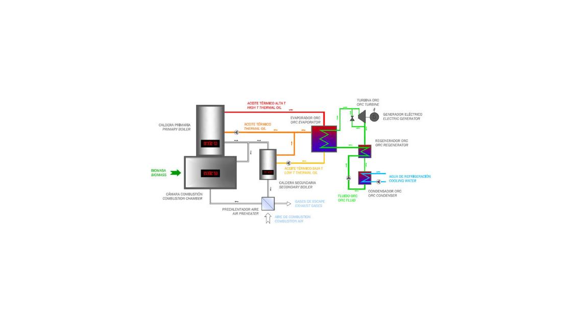 Logo Electroterm Power Plants