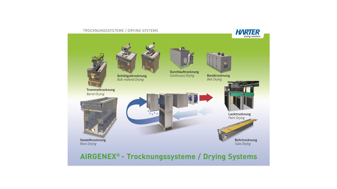 Logo Airgenex® - Drying Systems